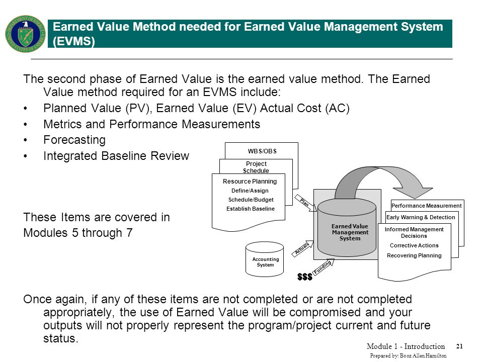 Outputs needed for Earned Value Management System (EVMS)