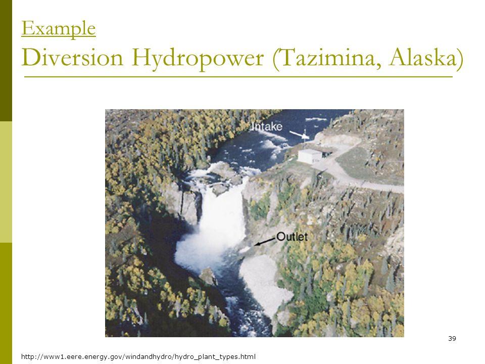Hydropower Professor Stephen Lawrence Leeds School Of