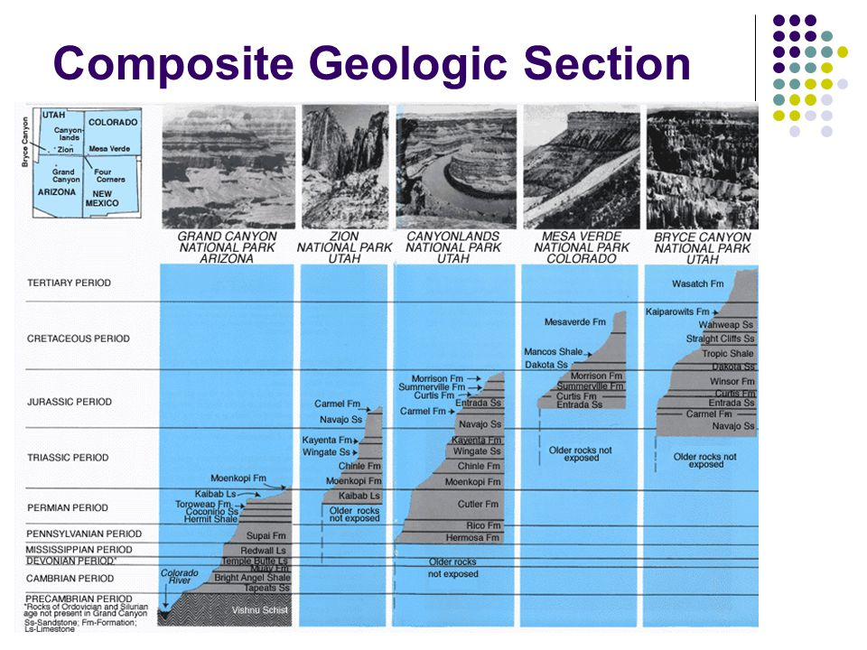 Archaeological dating methods ppt presentation 3