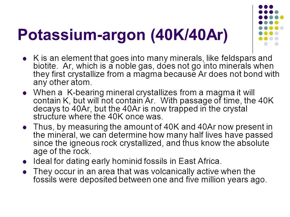 Obsidian hydration dating range