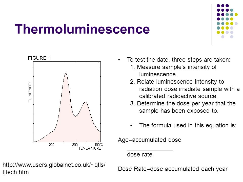 thermoluminescence dating powerpoint Thermoluminescence properties of carbon doped y 3 al 5 o 12 (yag) crystal journal of applied physics 106, 033105 aitken, thermoluminescence dating.