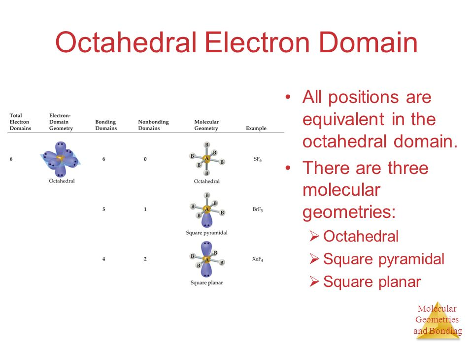Octahedral Electron Domain