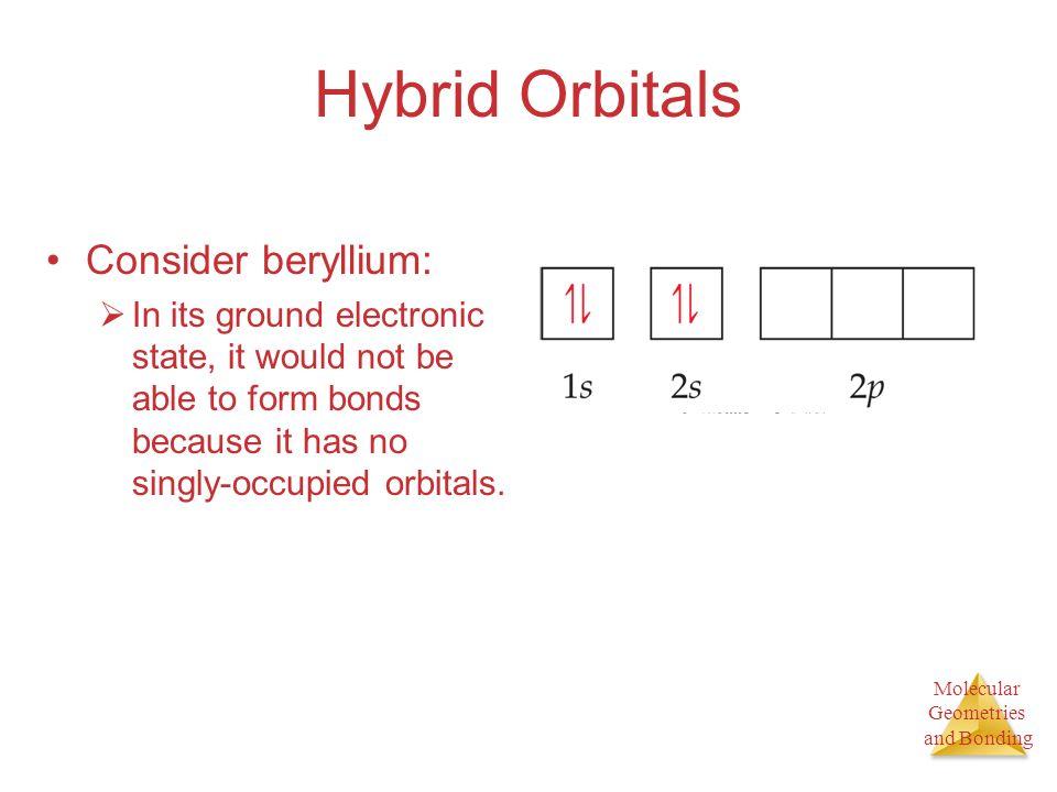 Hybrid Orbitals Consider beryllium:
