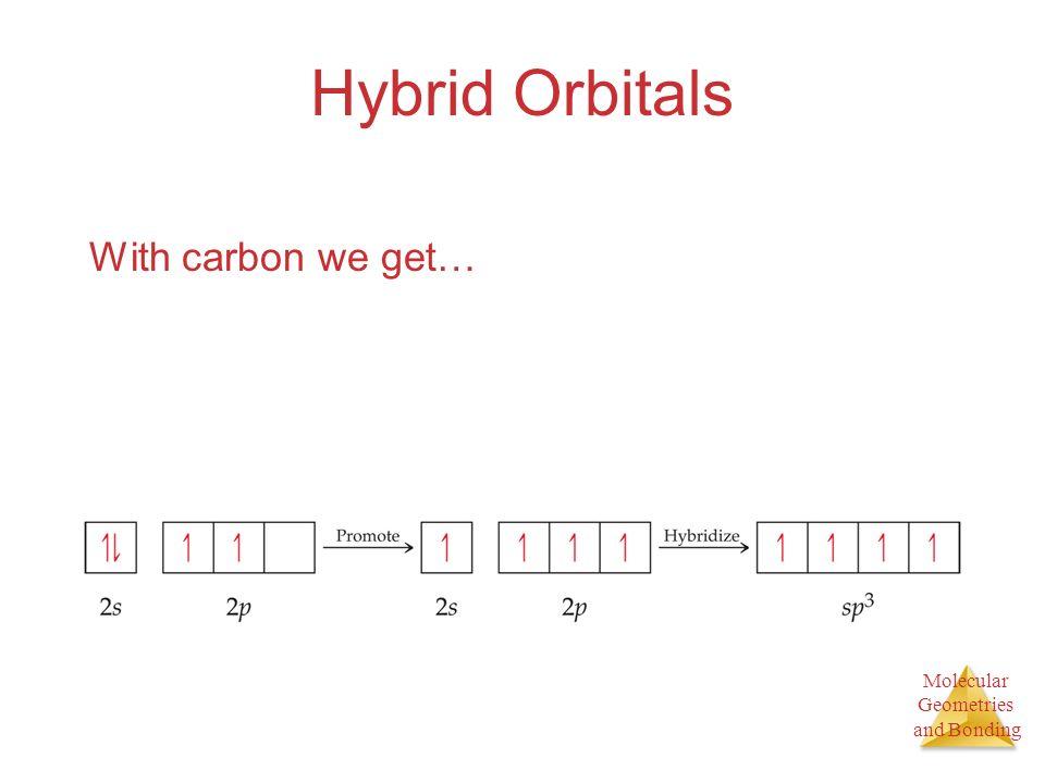 Hybrid Orbitals With carbon we get…