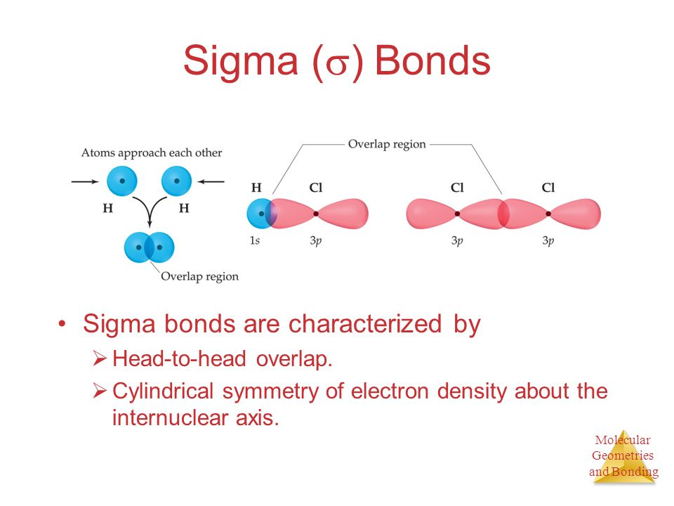 Sigma () Bonds Sigma bonds are characterized by Head-to-head overlap.