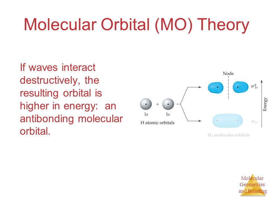 Molecular Orbital (MO) Theory