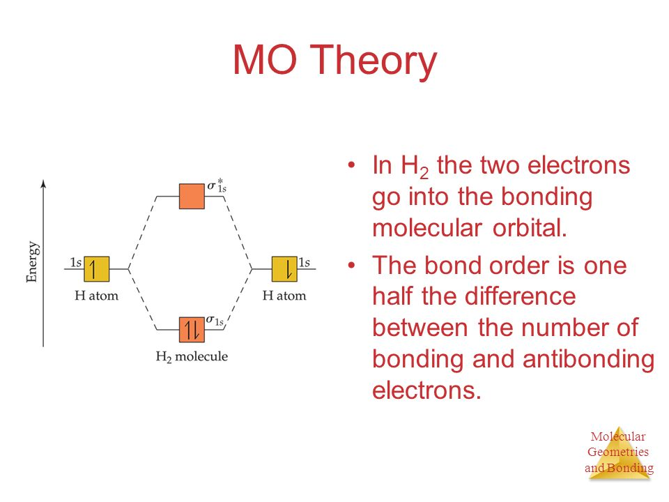 MO Theory In H2 the two electrons go into the bonding molecular orbital.