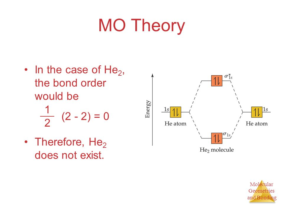 MO Theory In the case of He2, the bond order would be 1 2 (2 - 2) = 0