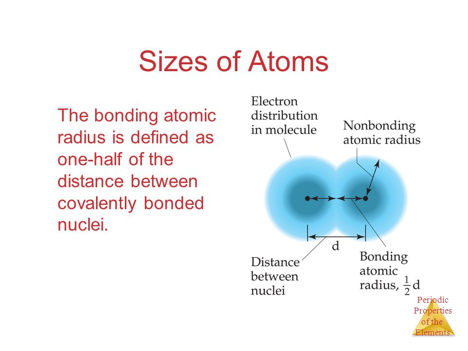 Sizes of Atoms The bonding atomic radius is defined as one-half of the distance between covalently bonded nuclei.