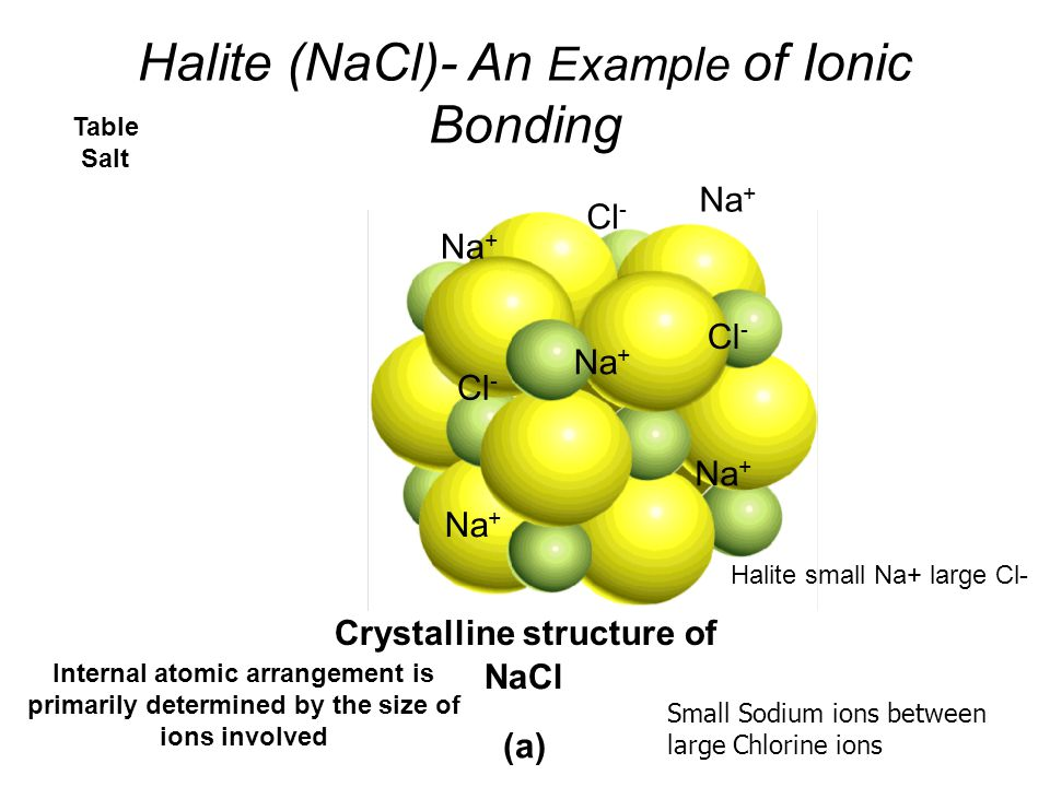 Halite small Na+ large Cl-