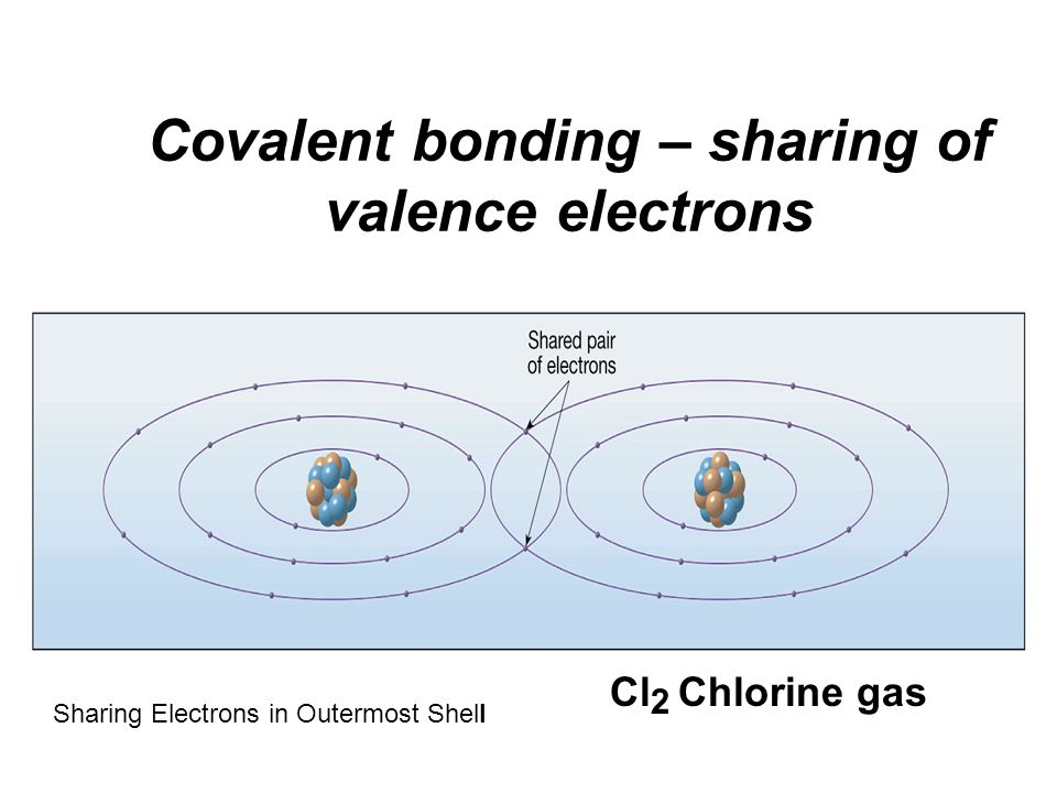Covalent bonding – sharing of valence electrons