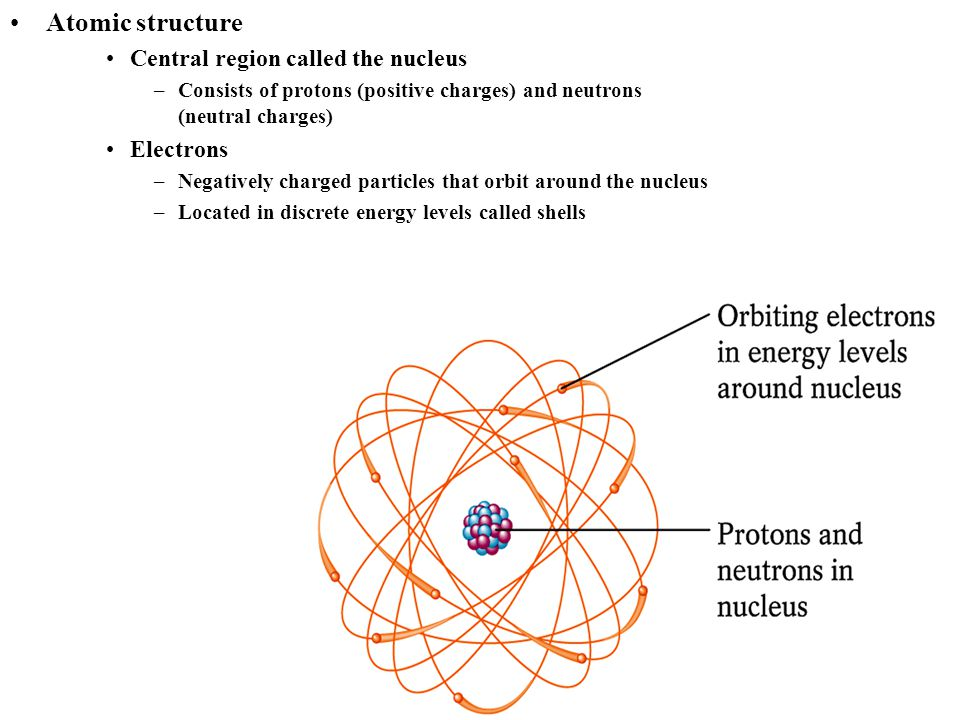 Atomic structure Central region called the nucleus Electrons