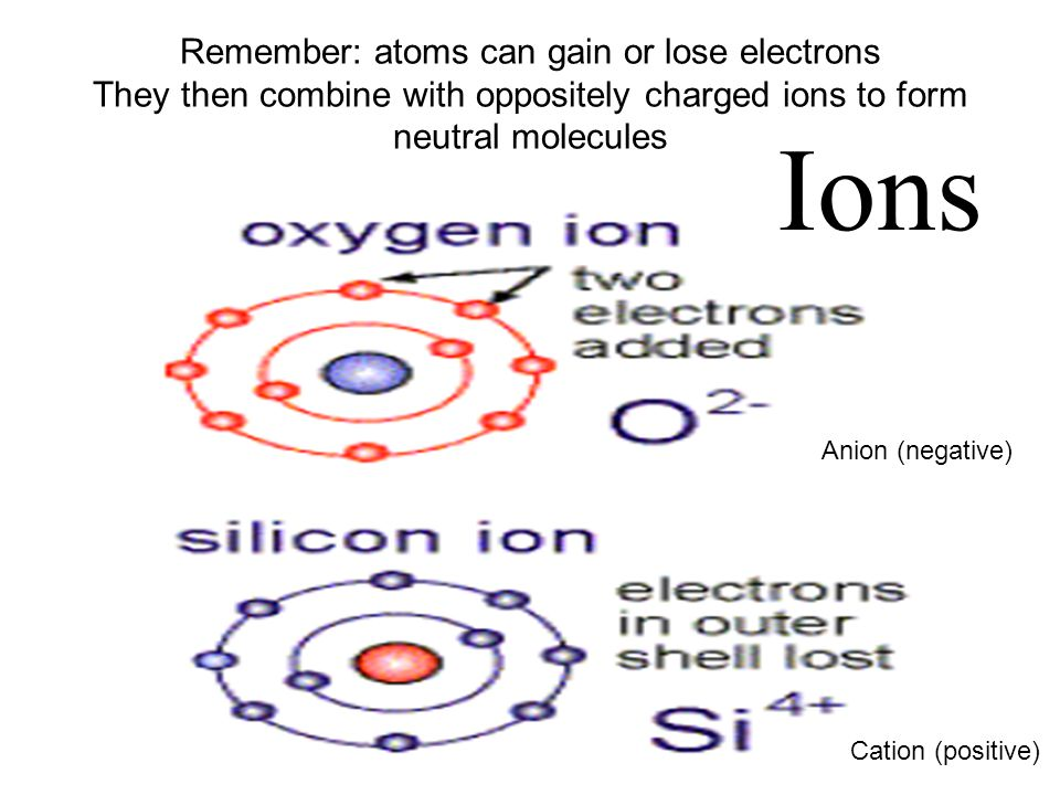 Remember: atoms can gain or lose electrons They then combine with oppositely charged ions to form neutral molecules