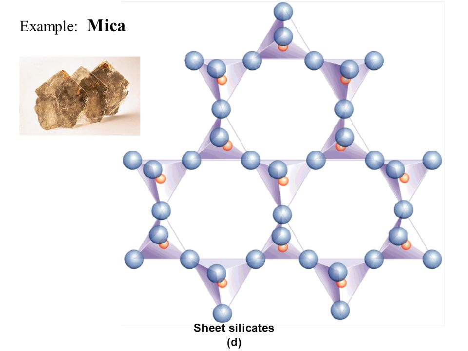 Example: Mica Sheet silicates (d)