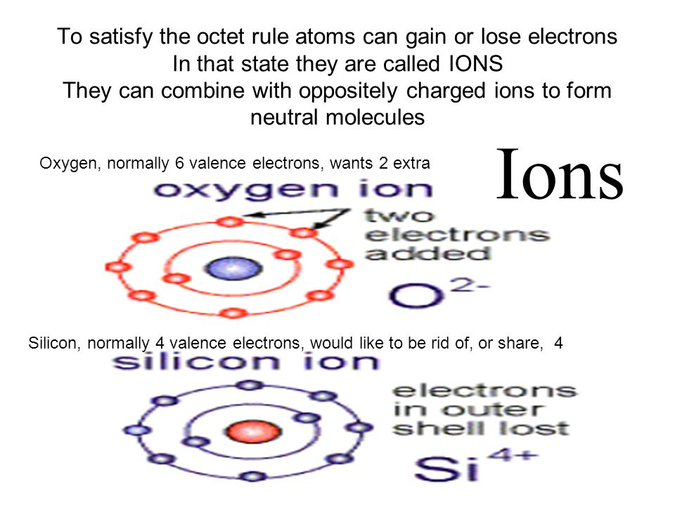 To satisfy the octet rule atoms can gain or lose electrons In that state they are called IONS They can combine with oppositely charged ions to form neutral molecules