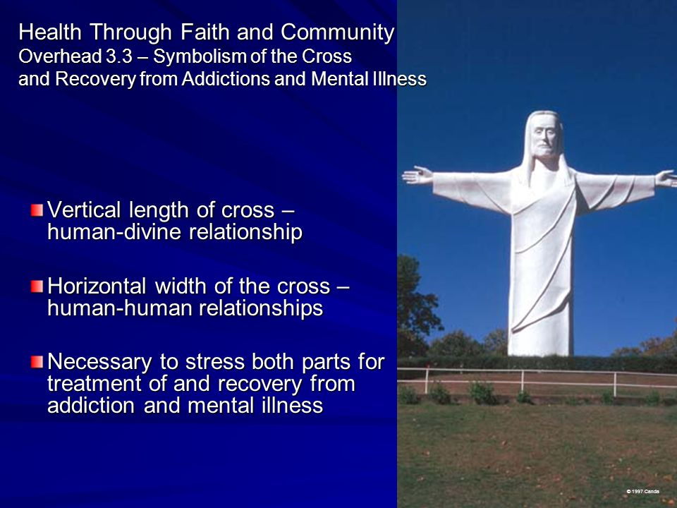 Vertical length of cross – human-divine relationship
