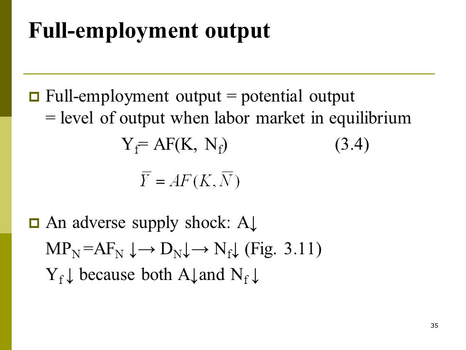 ch3 productivity output and employment ppt download