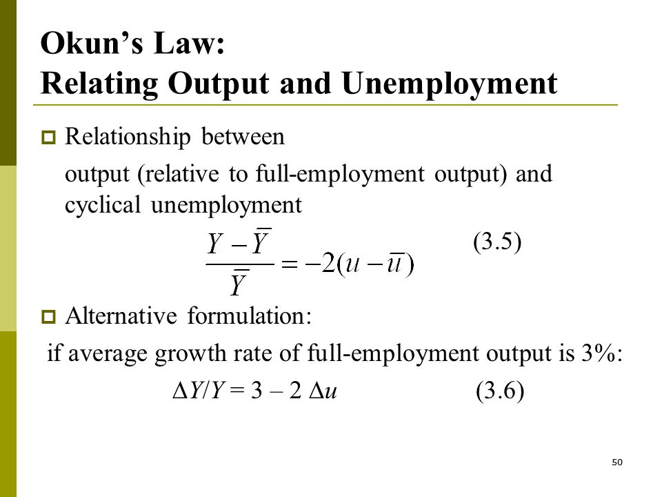 the relationship between output and unemployment Test the relationship between unemployment rate and economic growth  loss of  the output when unemployment is above the natural rate, in other wards the.