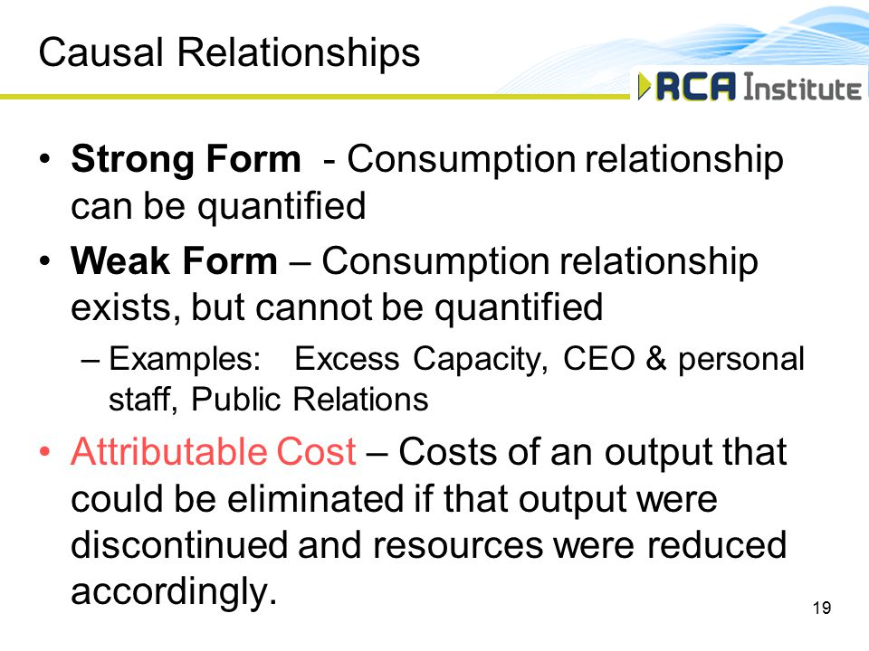 Resource Consumption Accounting: Manager Focused ...