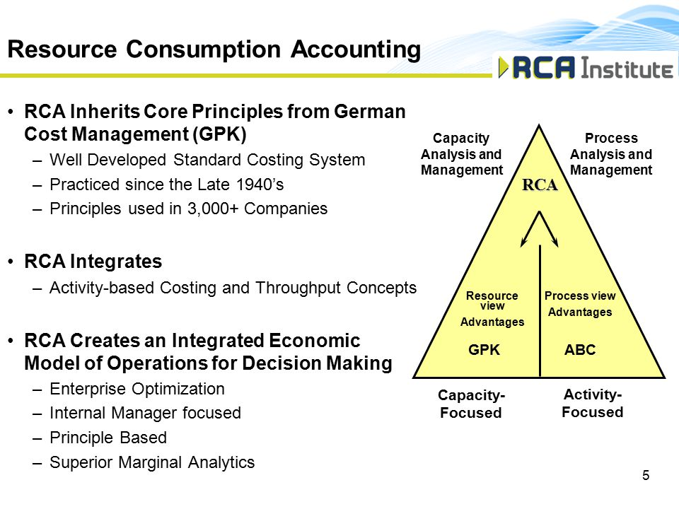 gpk accounting Much of the above discussion confuses lean accounting (which focuses on supporting organizations who are becoming lean enterprises by implementing some version of the toyota production system) with generic attempts to make the accounting.