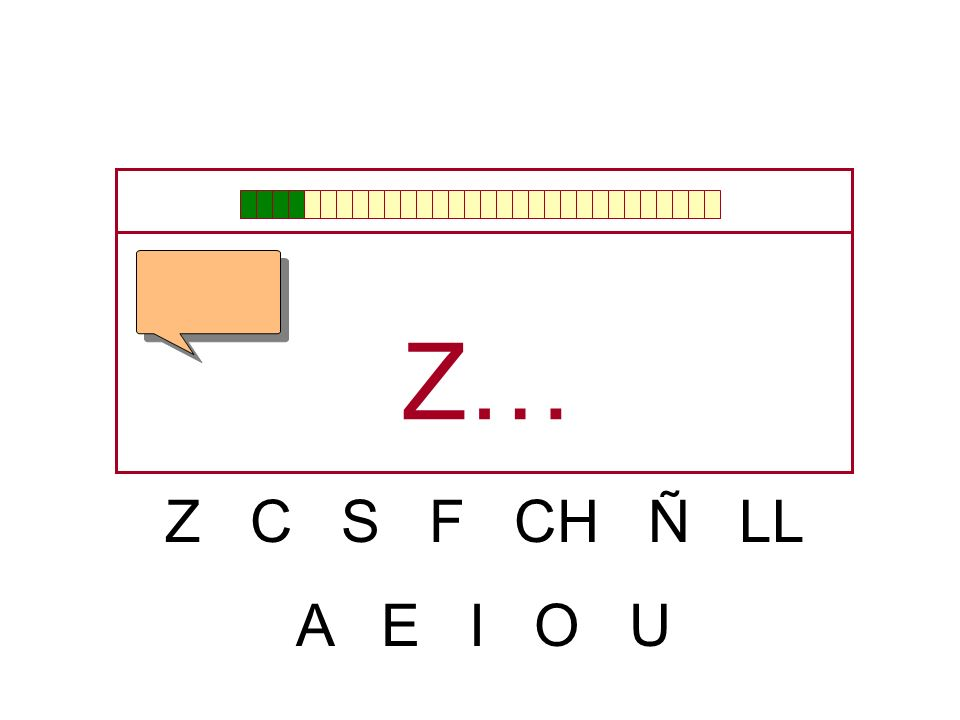 Z… Z C S F CH Ñ LL A E I O U