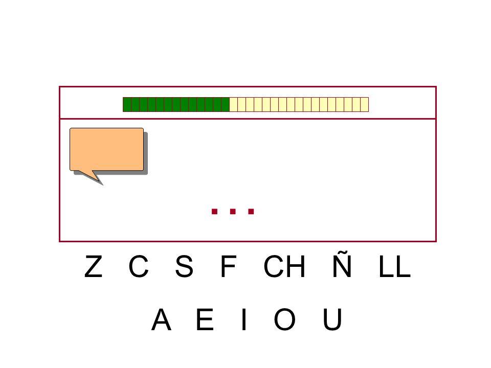 … Z C S F CH Ñ LL A E I O U