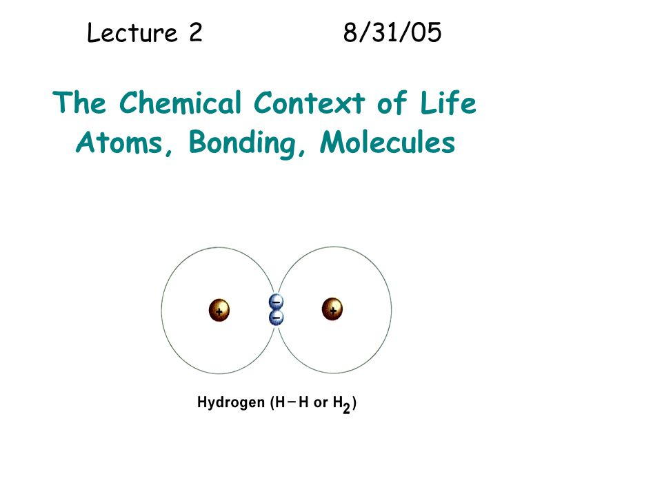 an analysis of the topic of the atoms molecules and bonds in chemistry Topic 4 bonding notes ib chemistry topic electronegativity values electronegativity polar bond polar molecule dipole moment nonpolar bonds atoms with.