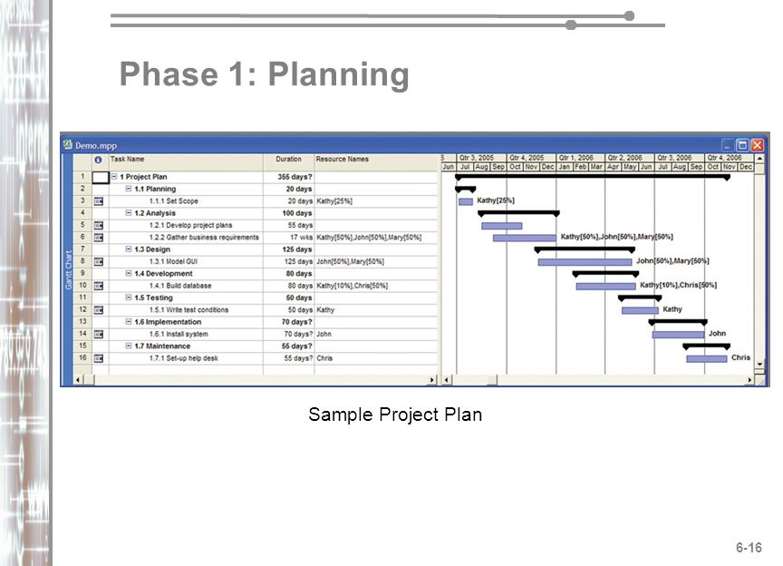 sample of project planning