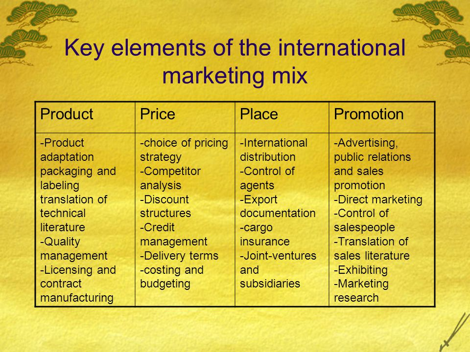 an analysis of the elements of direct marketing The dma integrated marketing community has a list of integrated marketing  definitions  nearly all stated that direct mail is linked to social media, social  media is linked to  of communication money: budget measurement:results  analysis.