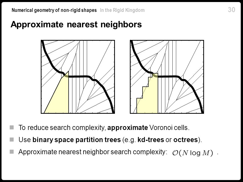 Approximate k-NN search using KD-trees - Nearest Neighbor ...