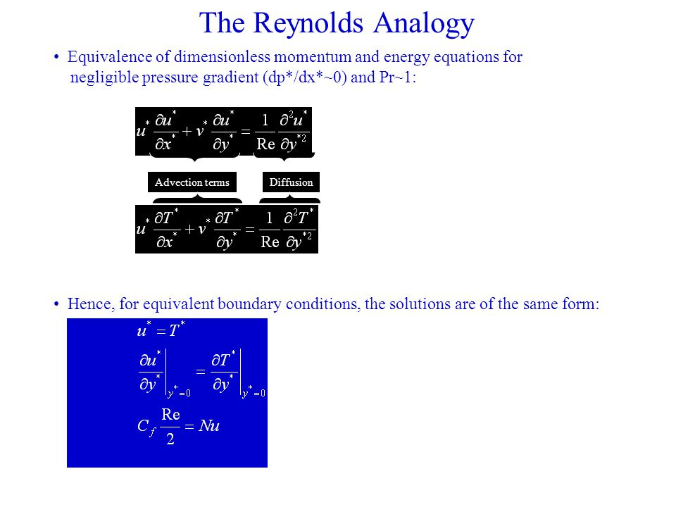 The Reynolds Analogy Equivalence of dimensionless momentum and energy equations for. negligible pressure gradient (dp*/dx*~0) and Pr~1: