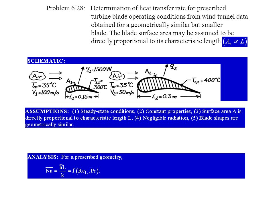 Problem 6. 28: Determination of heat transfer rate for prescribed