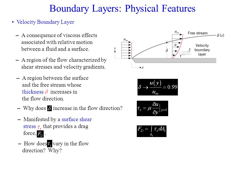 Boundary Layers: Physical Features