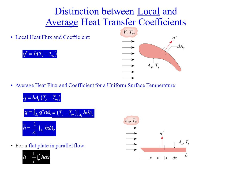 Distinction between Local and Average Heat Transfer Coefficients