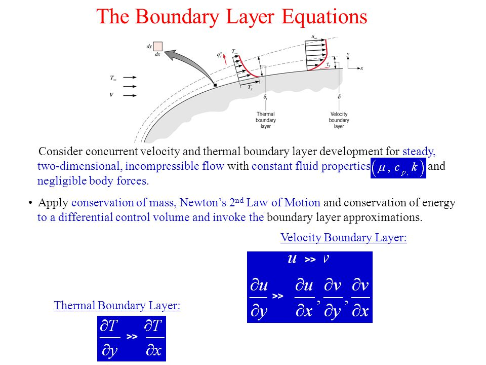 The Boundary Layer Equations