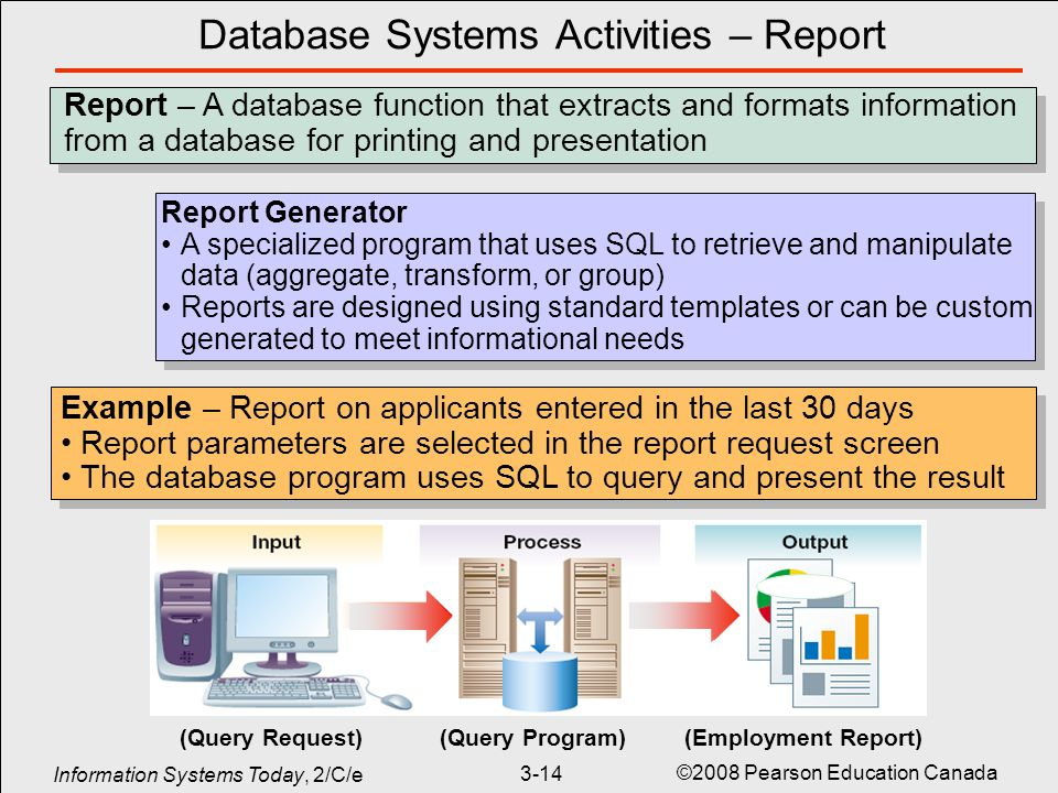 specialized database presentation Embed document dbm 384 week 2 learning team instructions specialized database presentation/dbm384martcom.