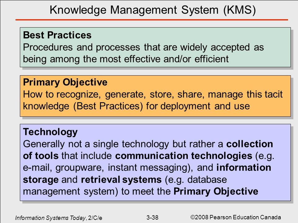 information systems and knowledge management