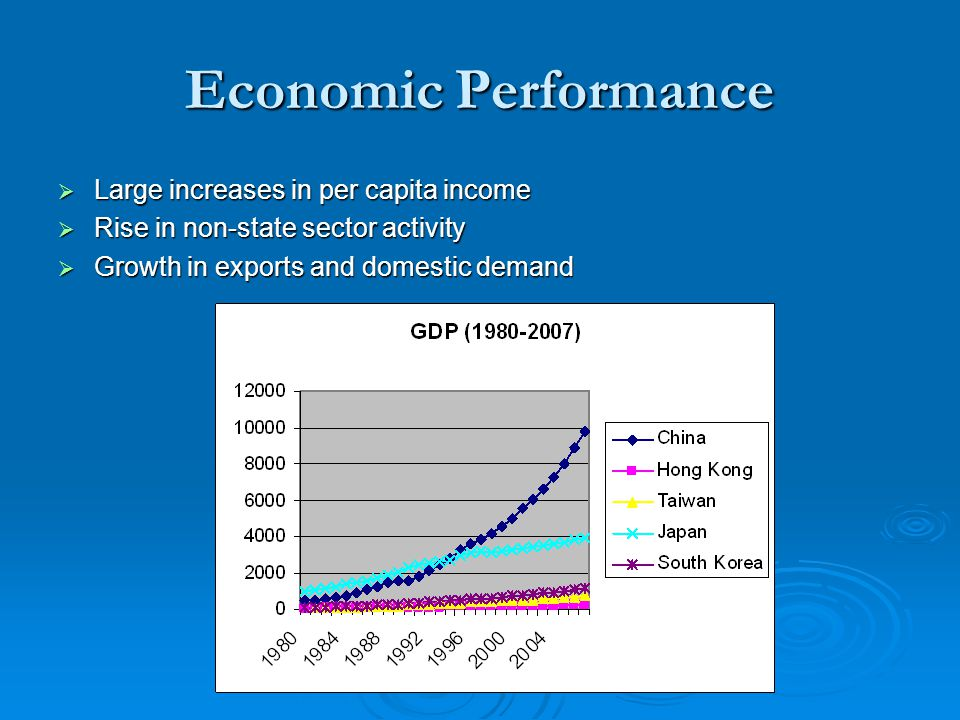 an introduction to the analysis of chinese economic reform Chinese economy and state, and reform of the financial structure it starts from  two  here, my definition of capitalism is 'the mode of production in which the   for example, in their analysis of taiwanese investment in the xiamen sez, qi  and.