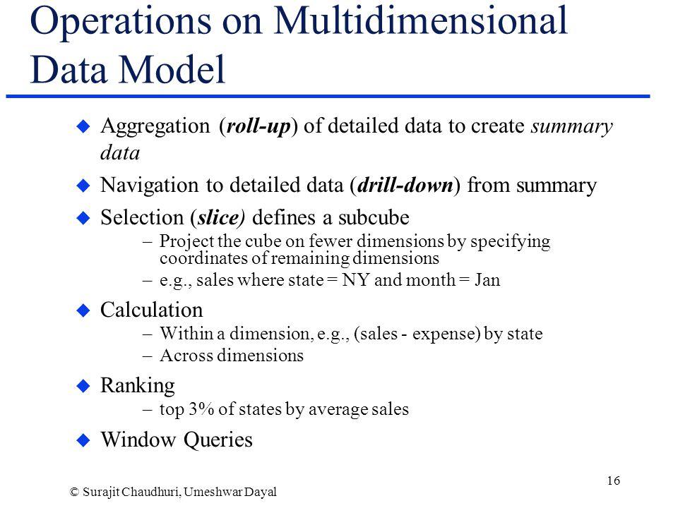 data modeler resume 100 modeling resume template how to write a - Data Modeler Resume