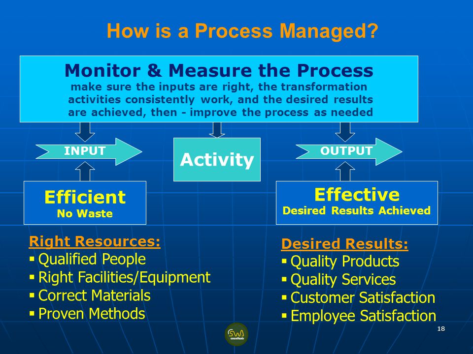 How is a Process Managed