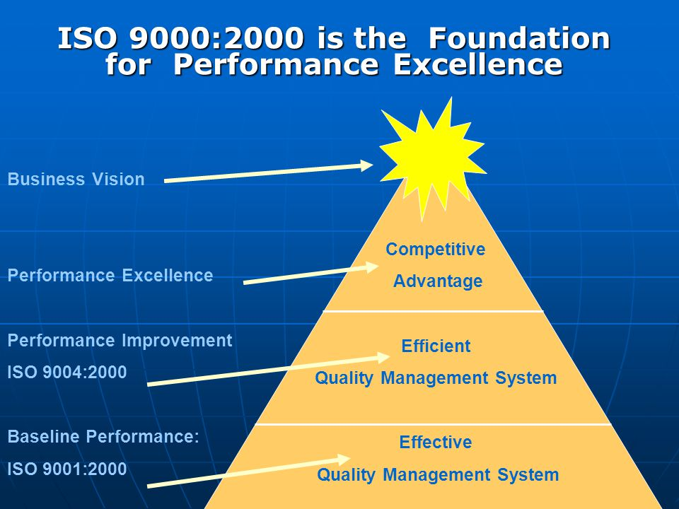 ISO 9000:2000 is the Foundation for Performance Excellence