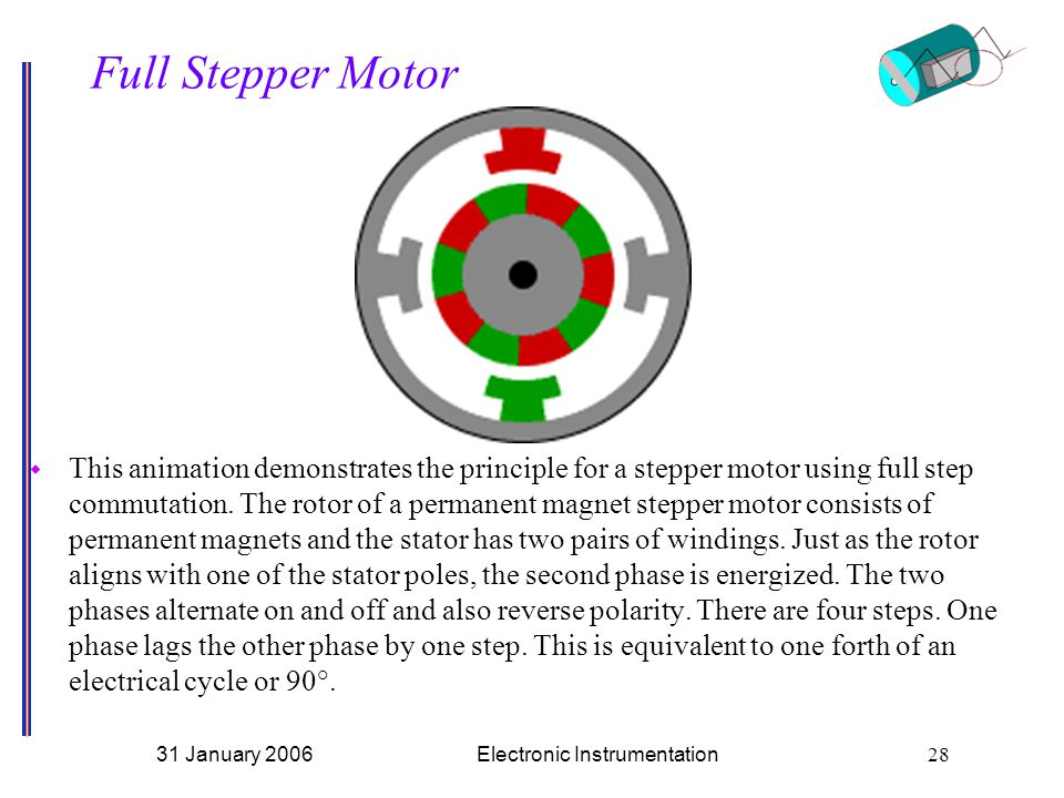 Permanent Magnet Stepper Motor Animation Onvacations