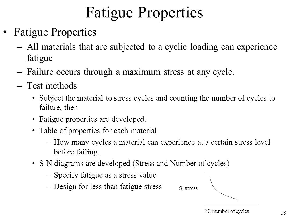 Fatigue Properties Fatigue Properties