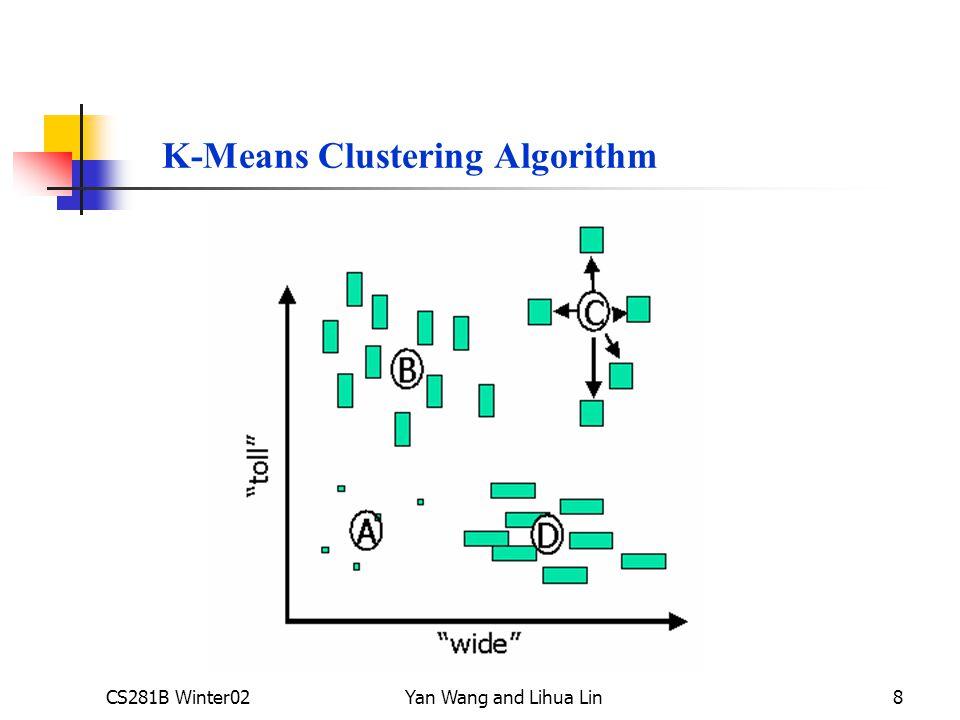 K Means Clustering K-means clustering CS2...