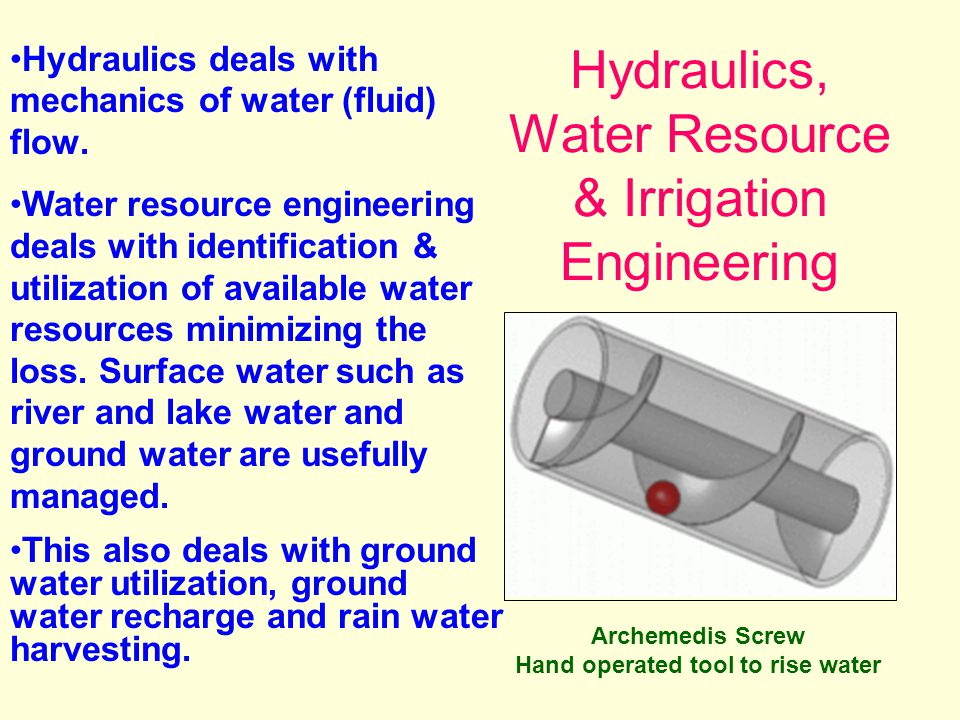 an analysis of water resource engineering in the field of hydrology and hydraulics
