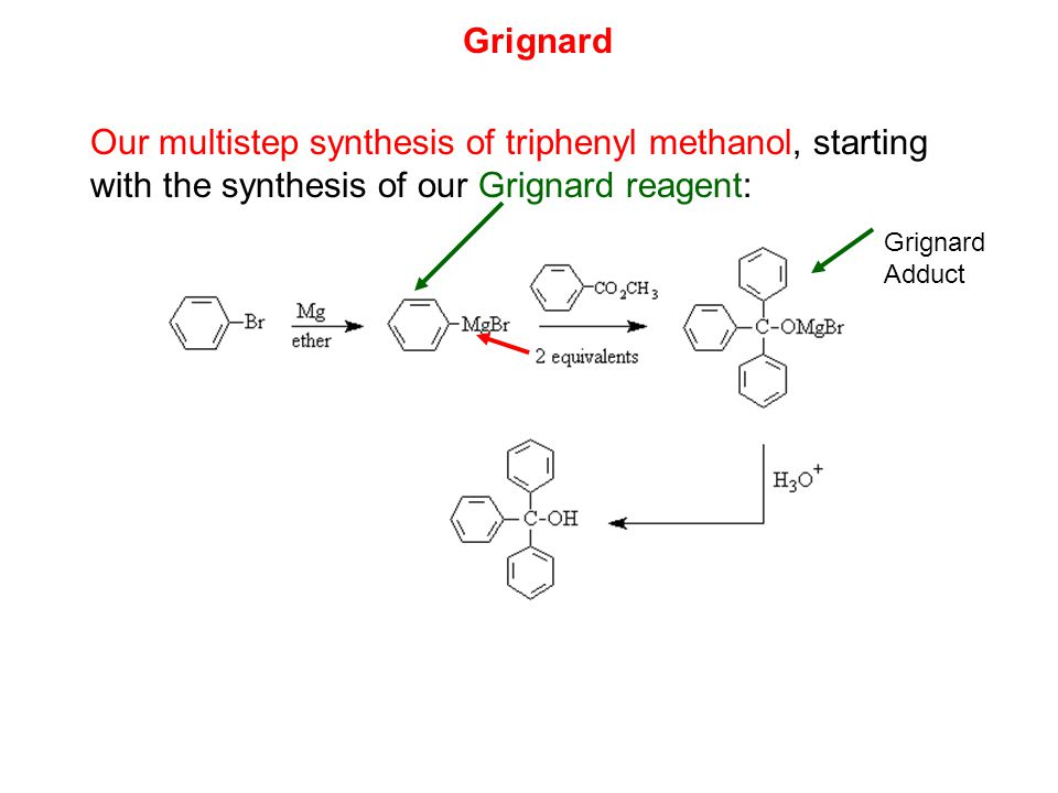the grignard synthesis of triphenylmethanol The grignard synthesis is useful for adding carbons to molecules that have a carbonyl carbon part a synthesis of triphenylmethanol from benzophenone and phenylmagnesium bromide reaction of phenylmagnesium bromide with benzophenone is shown below.