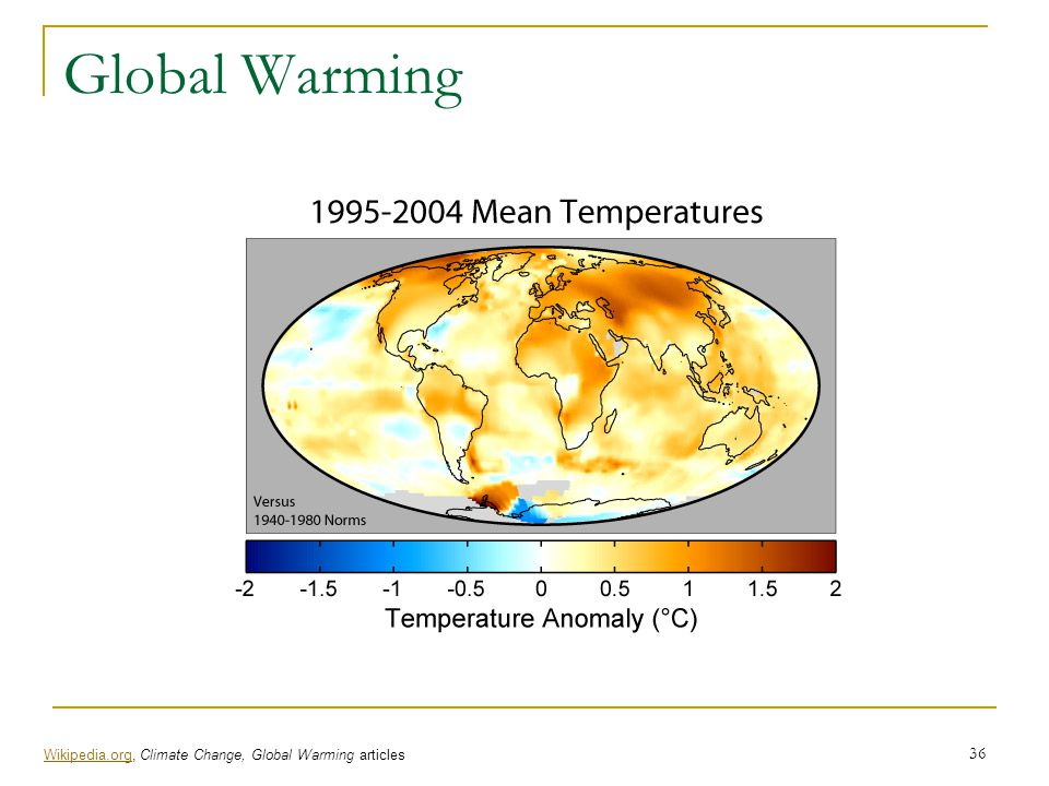 Global Warming Wikipedia.org, Climate Change, Global Warming articles