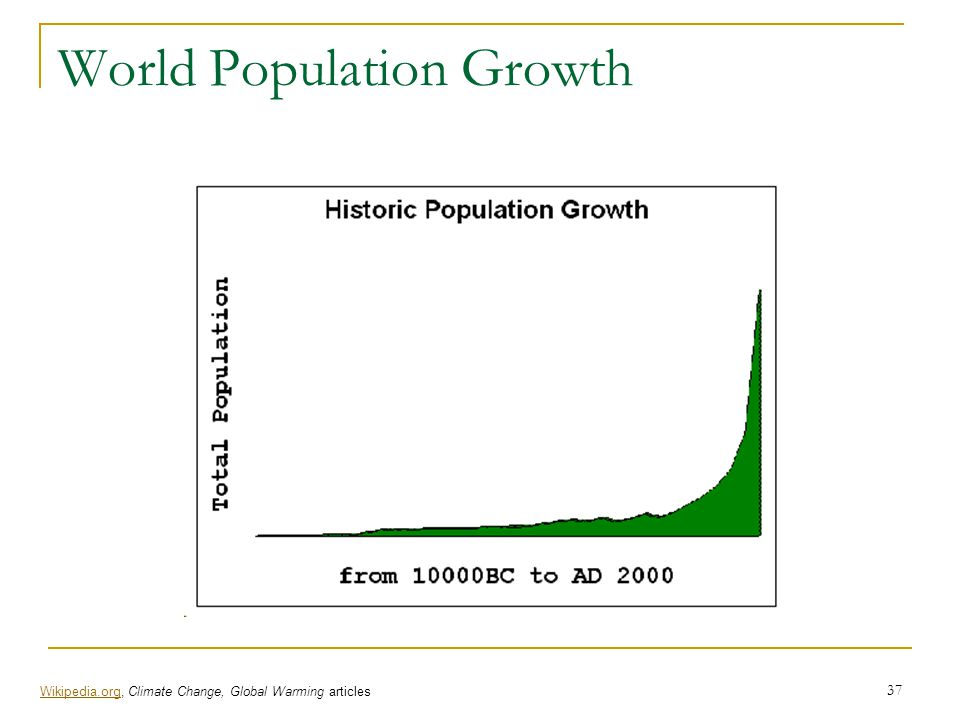 the issue of growing world population Though the population is currently growing quite rapidly with its 43 billion inhabitants accounting for 60% of the world population the world's two most not stabilize this century population, which had sort of fallen off the world's agenda, remains a very important issue.