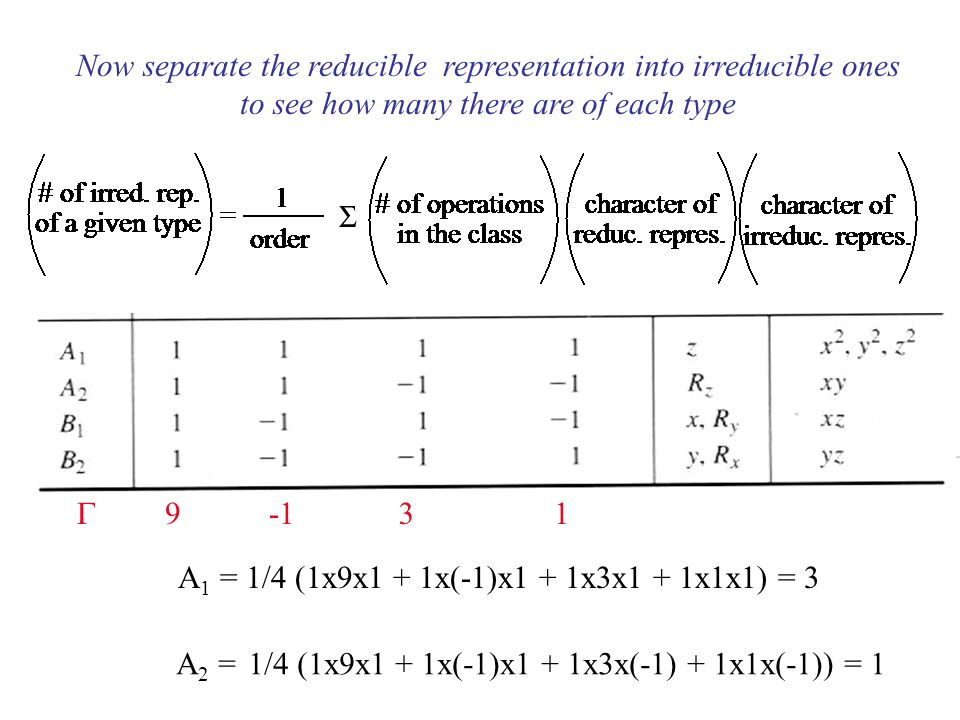 how to find reducible representation