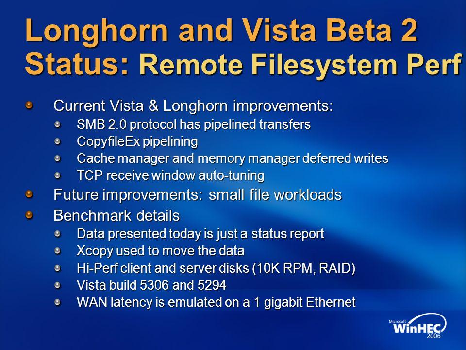 Longhorn and Vista Beta 2 Status: Remote Filesystem Perf